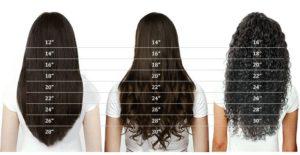 От скольки сантиметров принимают волосы
