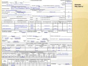Какие документы нужны для перевозки груза автотранспортом 2020
