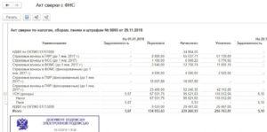 Акт сверки с налоговой срок исполнения