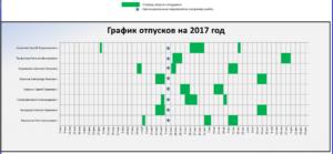 Таблица на составления отпусков 2020 года скачать в эксель