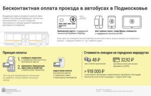 Можно ли оплатить проезд в автобусе банковской картой сбербанка