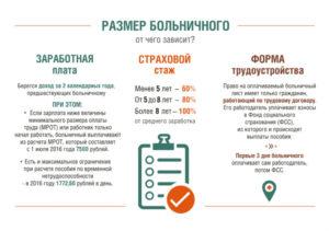 Как оплачивается больничный лист работающему пенсионеру в 2020 году