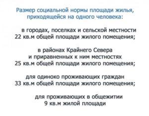 Норма жилплощади на 1 человека в московской области