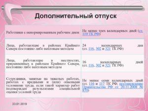 Ангарск дополнительный отпуск