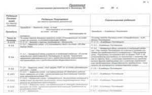 Ответ на протокол разногласий по 44 фз образец