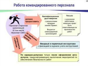 Инструктаж для командированных работников