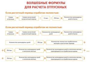 Должны ли давать расчетные при увольнении в казахстане
