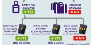 Можно ли провозить аккумулятор в самолете в багаже