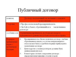 Особенности публичного договора
