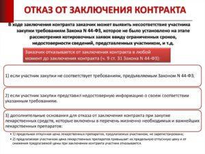 Отказ от заключения от публичного договора