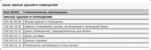 Код окоф 2020 с поиском по названию
