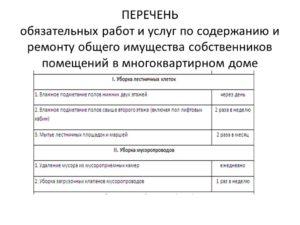 Минимальный перечень работ и услуг по содержанию мкд 290 таблица