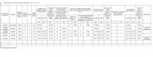 Как рассчитать почасовую тарифную ставку для штатного расписания