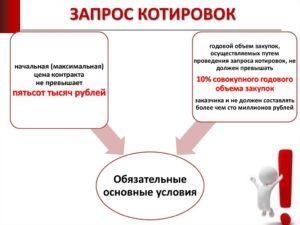 Продление договора по фз 44 запросу котировок