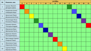 График дежурств на месяц онлайн