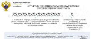 Идентификационный код контракта где взять