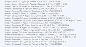 Нотариус по адресу прописки для оформления наследства москва