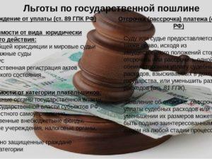 Госпошлина по делам особого производства в гражданском процессе