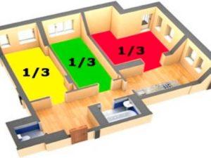 Как уменьшить стоимость доли в квартире