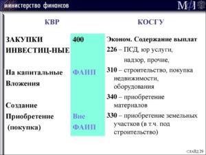 Приобретение мониторов в 2020 году косгу