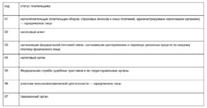 Статус налогоплательщика в платежном поручении для ип