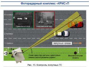 Регламент установки фото радара крис п