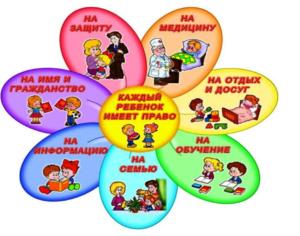 Права ребёнка в республике беларусь в картинках