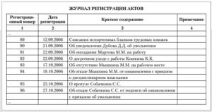 Журнал регистрации актов