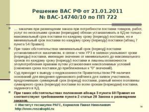 Максимальный срок просрочки поставки товара по 44 фз