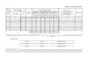 Акт на списание набора столовой посуды в образовательном учреждении
