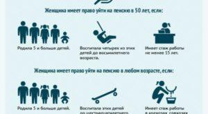 Льготы работающим многодетным матерям на работе