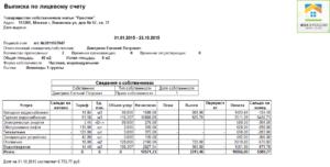 Зачем нужна выписка из лицевого счета при покупке квартиры
