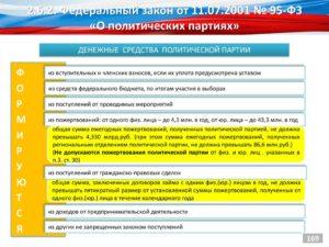 Фз 95 о политических партиях анализ