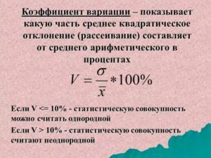 Как вывести коэффициент из числа