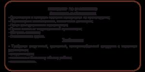 Должностная инструкция помощника менеджера по закупкам образец
