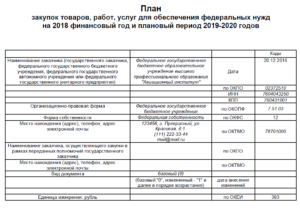 Регламент осуществления закупок по 44 фз образец 2020
