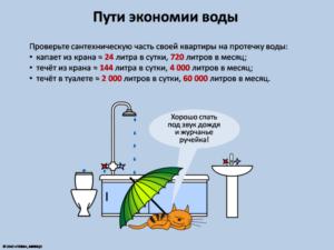 Причины перерасхода воды в детском саду