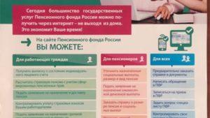 Запись на прием в пенсионный фонд стерлитамака через интернет