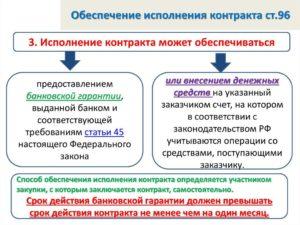 Замена денежного обеспечения на банковскую гарантию по 44 фз