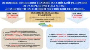 Закон о занятости населения в рф в последней редакции 2020г