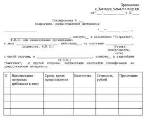 Договор подряда со спецификацией образец