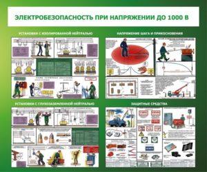 Инструктаж по электробезопасности 2 группа