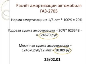 Как посчитать процент износа автомобиля