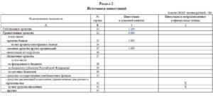 Порядок заполнения формы п 2 квартальная