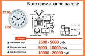 Какой штраф за нарушение тишины в выходные дни в москве