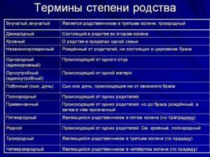 Первая степень родства в россии