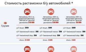Можно ли растаможить в россию машину из казахстана