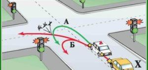 Правила разворота на перекрестке со светофором пдд