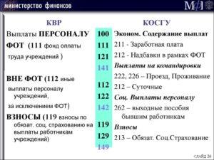 Монтаж баннера косгу 2020