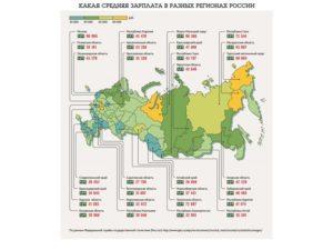 Официальный размер средней заработной платы в московской области